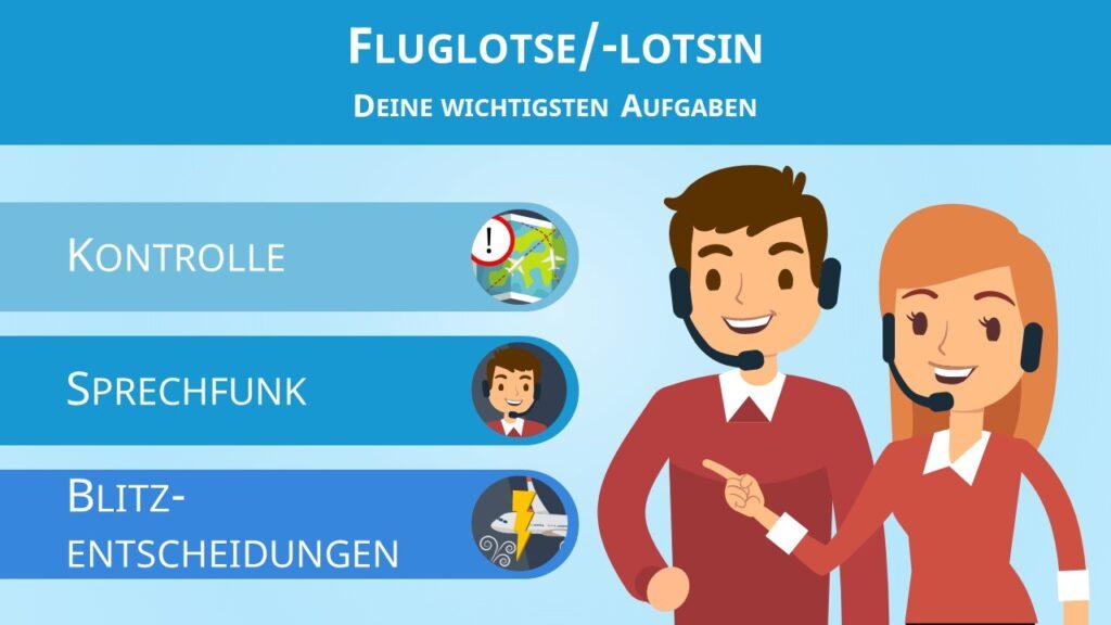 Fluglotse, Fluglotsin, Fluglotse Aufgaben, Was macht ein Fluglotse, Fluglotse werden
