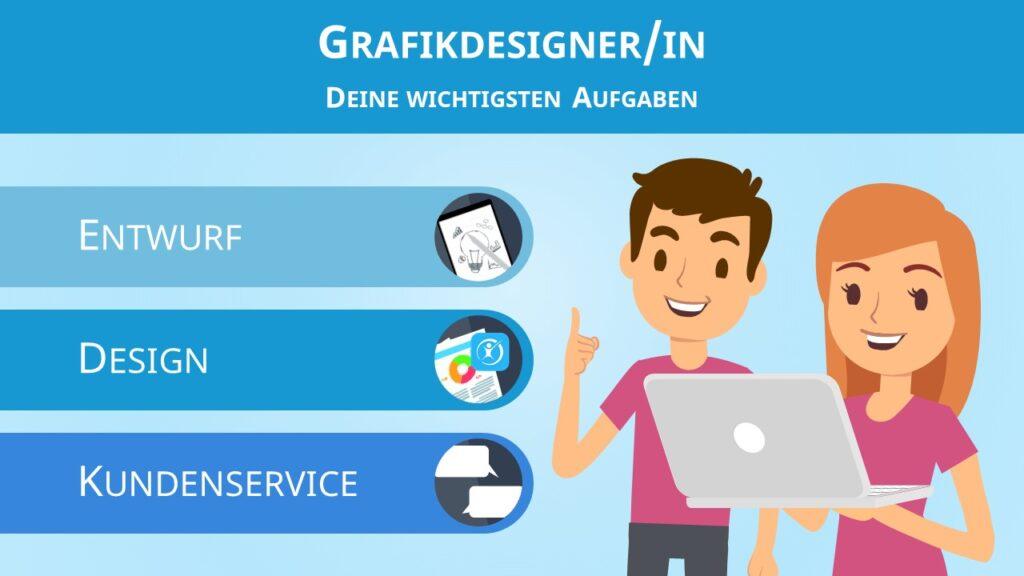 Grafikdesigner, Grafikdesignerin, Grafikdesigner Aufgaben, Was ist ein Grafikdesigner, Grafiken