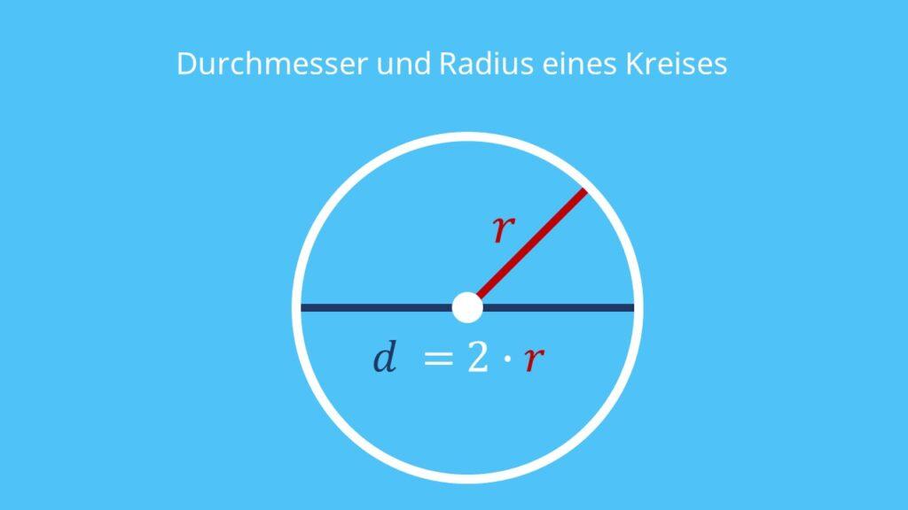 Mittelpunkt, durchmesser kreis, radius kreis, Was ist der Durchmesser, Wie berechnet man den Durchmesser eines Kreises, Berechnung Durchmesser, radius durchmesser, durchmesser kreis berechnen, umfang durchmesser, durchmesser Umfang, umfang zu durchmesser, kreisdurchmesser berechnen, durchmesser kreis formel