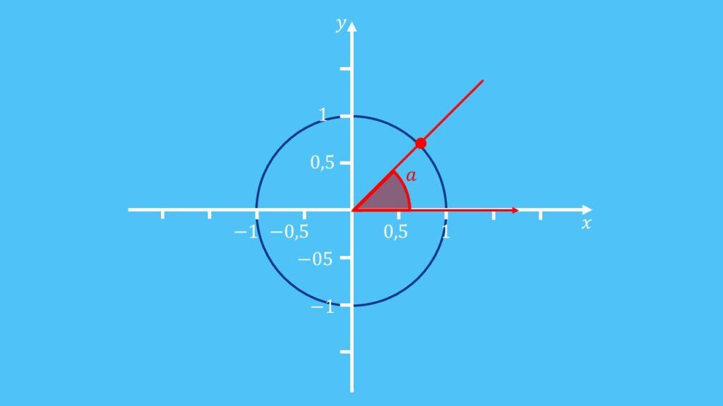 Tangens, Tangens berechnen, tangensfunktion, tangenz, tan x, Winkelfunktion mathematik, tangens graph, tan berechnen, tanges, tan funktion, tangens definition, tangens einheitskreis, tangens funktion, tangens winkel berechnen, tan graph, tangens dreieck, tangens werte, einheitskreis tangens, tangens kurve