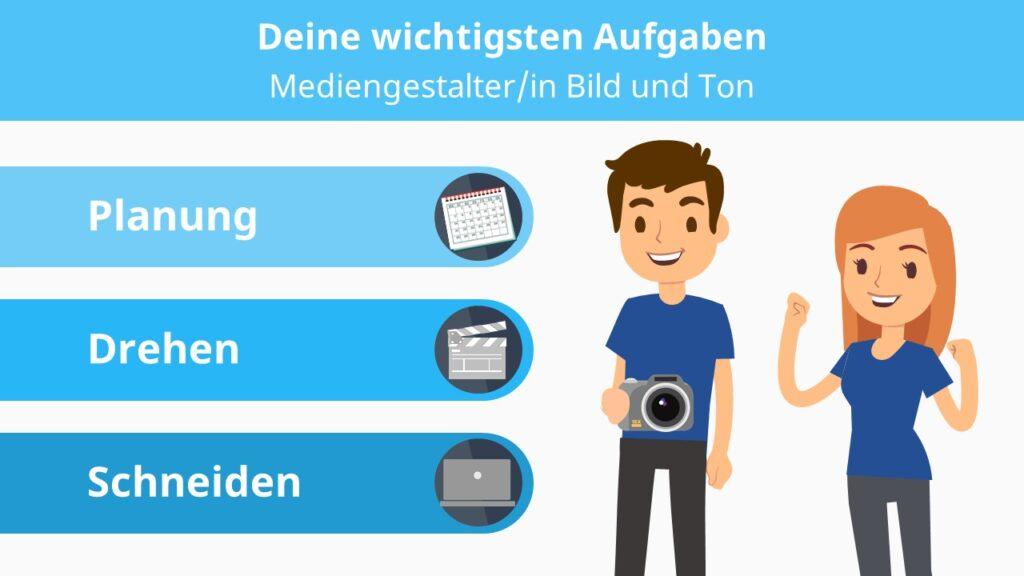 Mediengestalter, Mediengestalter Aufgaben, Ausbildung Mediengestalter Bild und Ton, Mediengestalter Bild und Ton