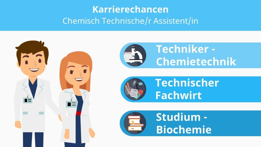 CTA, CTA Jobs, CTA Stellenangebote, CTA Weiterbildung, CTA, Chemisch Technischer Assistent, Biochemie Studium, Techniker Chemietechnik, Technischer Fachwirt