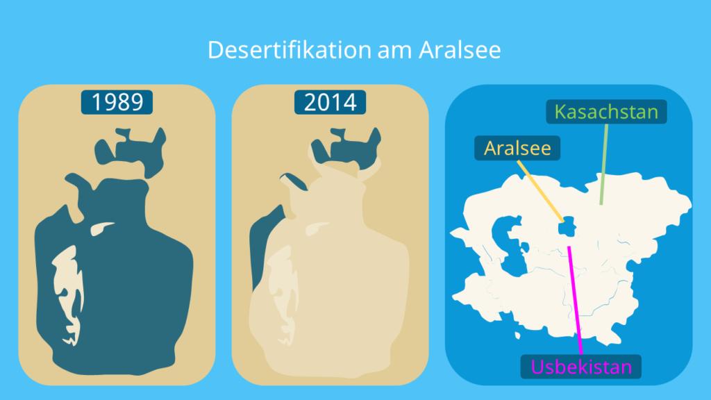 wo wüste wächst, desertifikation vorher nachher , desertifikation ursachen, desertifikation definition, Aralsee, desertifikation folgen