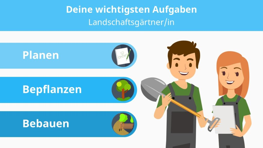 Landschaftsgärtner, Landschaftsgärtnerin, Gärtner, Gärtnerin, Garten und Landschaftsbau, Galabau, Was macht ein Landschaftsgärtner, Garten und Landschaftsbauer, Gartenlandschaftsbauer, Landschaftsbauer
