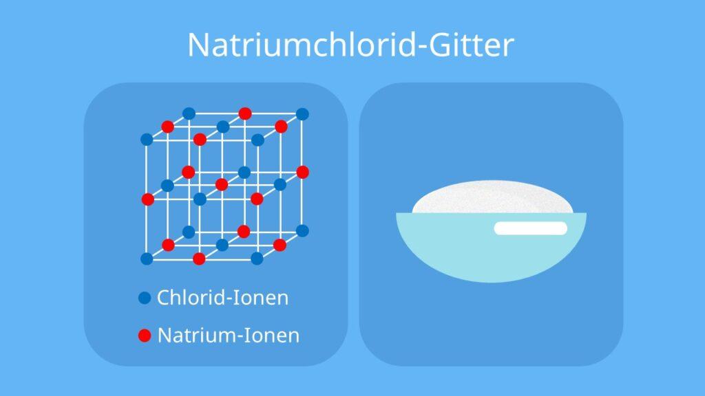 Was sind Salze, welche Salze gibt es, Chemie Salze, Salze Chemie, Salz Chemie, Salz chemisch, Metallsalze, Salz chemische Formel, Salz Formel
