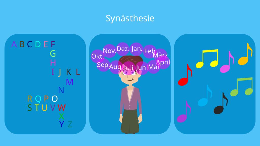 was ist synästhesie, zahlen in farben sehen, geräusche sehen, farben hören, menschen farben zuordnen, synästhetisch, farben schmecken, symästhetiker, synästhesie beispiel