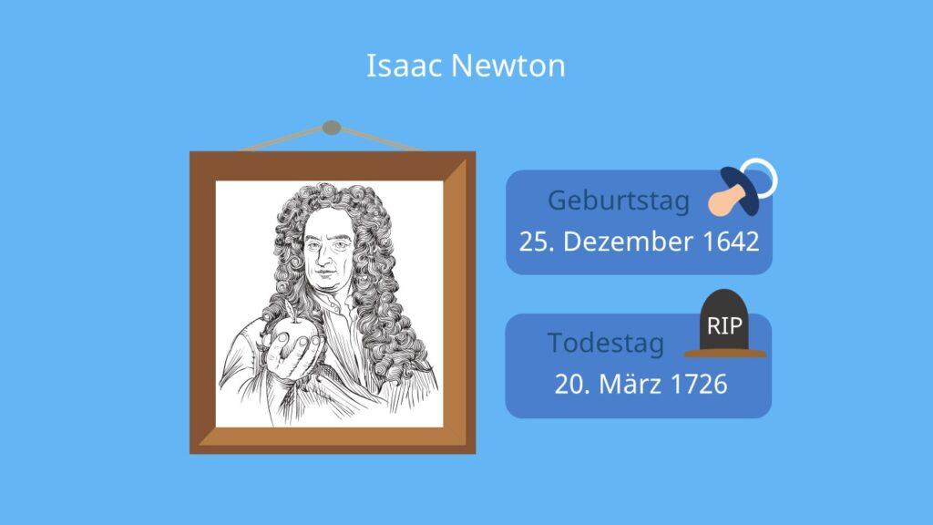 Newton Apfel, Isaac Newton Referat, Isaac Newton Apfel, Sir Isaac Newton, Newton Isaac, Isaak Newton