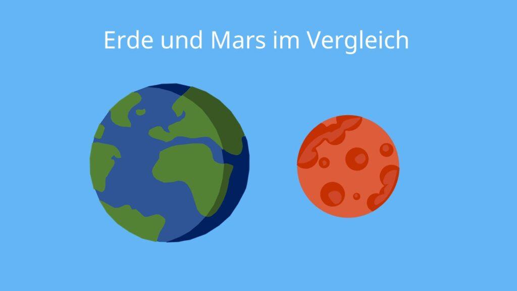 mars planet, planet mars, der rote Planet, der mars, wie sieht der mars aus, der planet mars, roter planet, planeten mars, warum ist der mars rot, wie sieht es auf dem mars aus, marsoberfläche, oberfläche mars, mars sichtbar, mars erde größenvergleich, erde mars größenvergleich, mars größe, größe mars, erde und mars, erde mars, mars erde, mars und erde, erde mars abbildung, mars abbildung