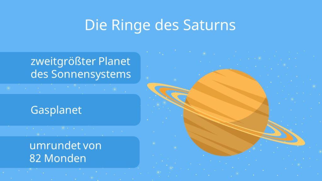 planet saturn, saturn (planet), wie sieht der saturn aus, saturn atmosphäre, wie viele ringe hat der saturn, bilder saturn, besonderheiten saturn, saturn planet monde, saturn planet bilder, atmosphäre saturn, bilder von saturn, saturn planet farbe, saturn planet oberfläche, saturn besonderheiten