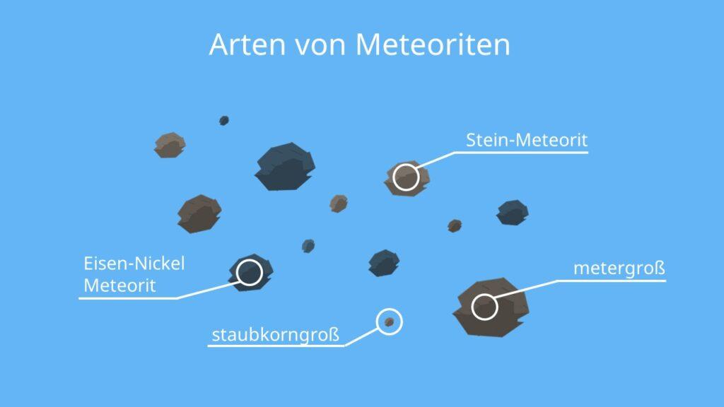 meteorit, meteorite, meteoriten, eisenmeteorit, eisen nickel meteorit, steinmeteorit, magnetische steine, meteorit bilder, bilder meteorit, was ist ein meteorit, meteorit erde, meteorit stein, meteoritensteine