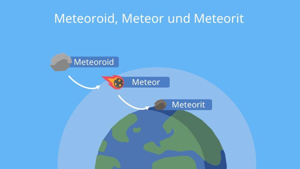 meteor, meteoroid, meteoriten, meteorite, eisenmeteorit, meteorid, meteroid, magnetische steine, meteore, meteroit, meteorit bilder, was ist ein meteorit, meteoriten erkennen, mond meteorit, meteoriten erkennen, meteorit erde, meteorit stein, meteoritensteine, meteore, sternschnuppe, sternschnuppen